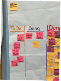 """Example of an action board with sticky notes in three columns labeled: """"to do,"""" """"doing,"""" and """"done."""" The action board is used for school improvement plan goals."""