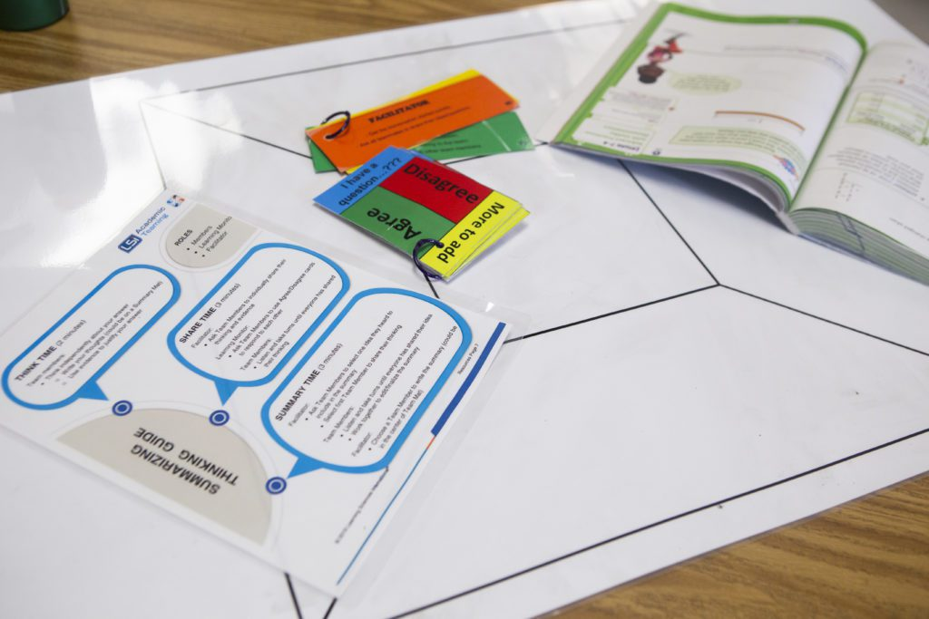 Example of student learning supports from the Academic Teaming Resource Pack